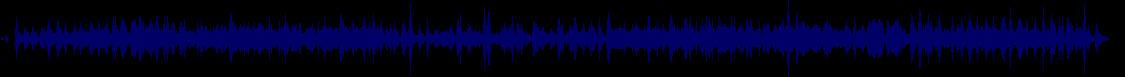 waveform of track #68884