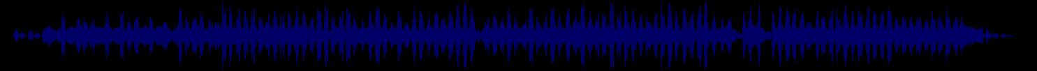 waveform of track #68893