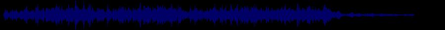 waveform of track #68894