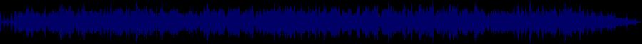 waveform of track #68896