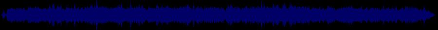 waveform of track #68904