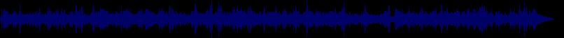 waveform of track #68908