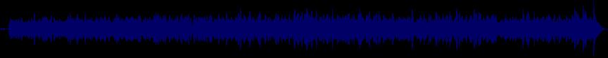 waveform of track #68928