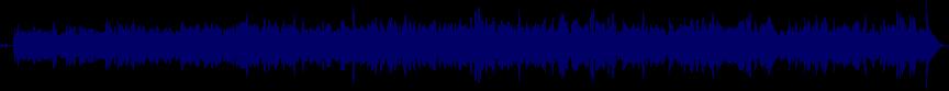 waveform of track #68931