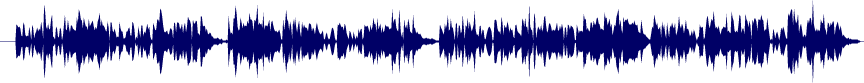 waveform of track #68940