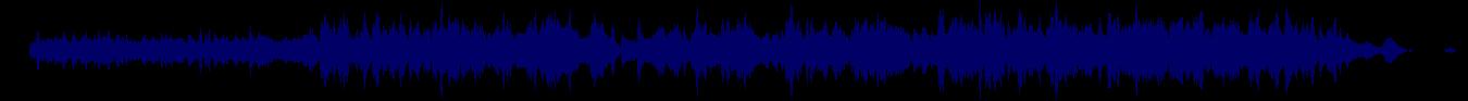 waveform of track #68942