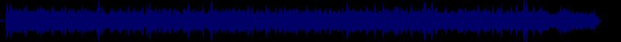 waveform of track #68946