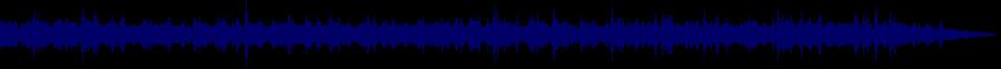 waveform of track #68950