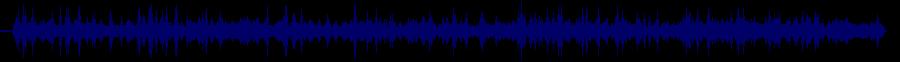 waveform of track #68953