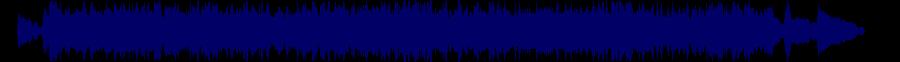 waveform of track #68956