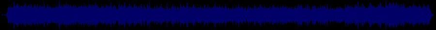 waveform of track #68961