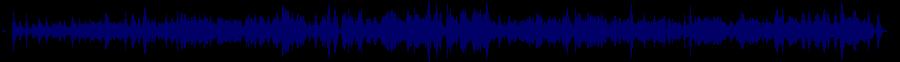 waveform of track #68974