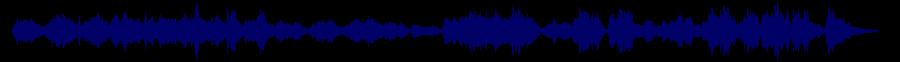 waveform of track #68989