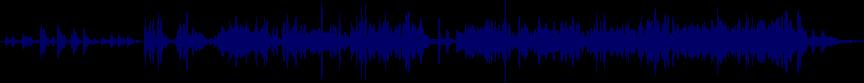 waveform of track #6958