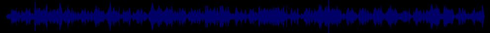 waveform of track #69004