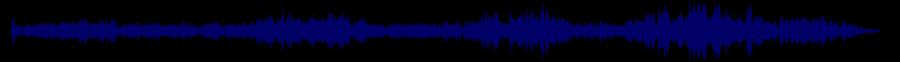 waveform of track #69021