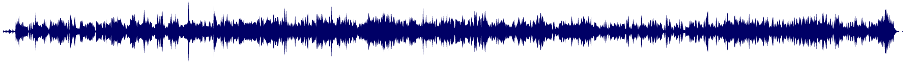 waveform of track #69035
