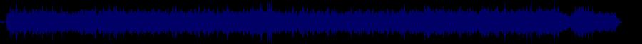 waveform of track #69037