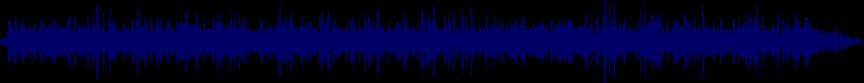 waveform of track #69038