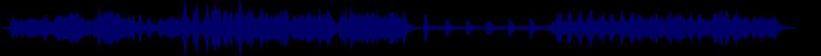 waveform of track #69056