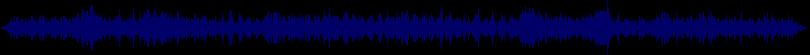 waveform of track #69057