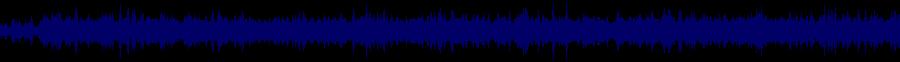waveform of track #69070