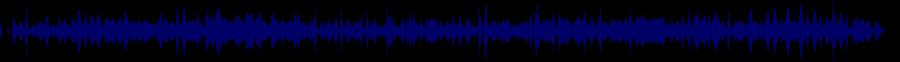 waveform of track #69082