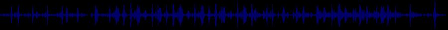 waveform of track #69105