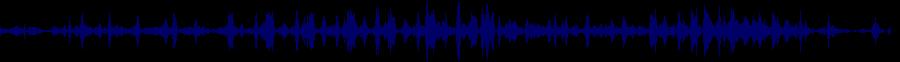 waveform of track #69109