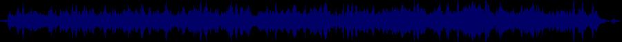 waveform of track #69122