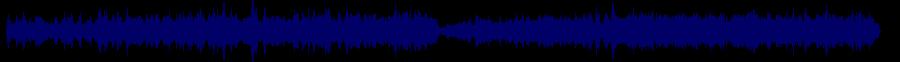 waveform of track #69129