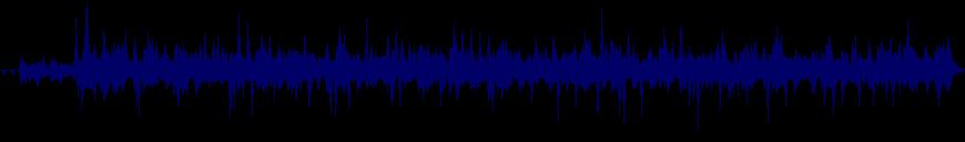 waveform of track #69131