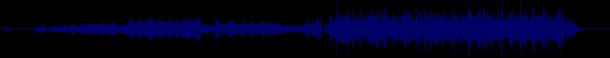 waveform of track #69144