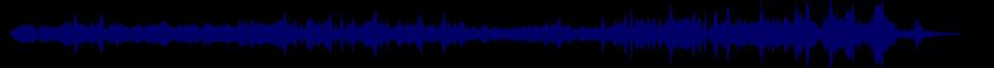 waveform of track #69148