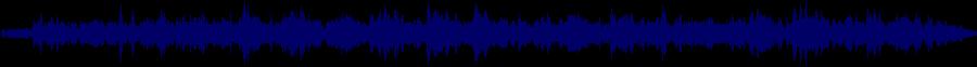 waveform of track #69153