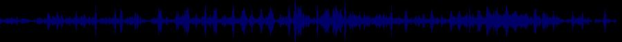 waveform of track #69157