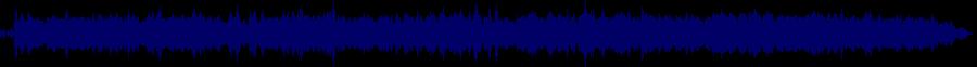 waveform of track #69182