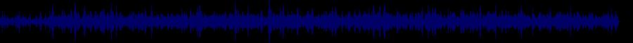 waveform of track #69196