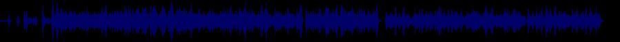 waveform of track #69214