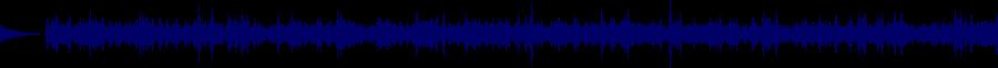 waveform of track #69220