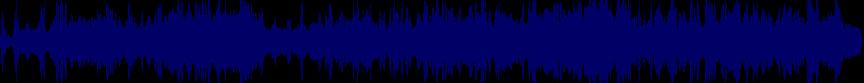 waveform of track #69235
