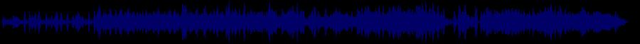 waveform of track #69244