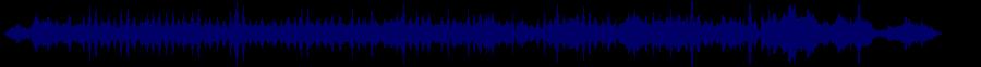 waveform of track #69245