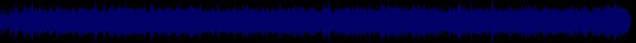 waveform of track #69266