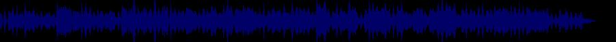 waveform of track #69279