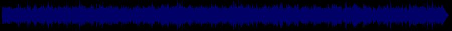 waveform of track #69287