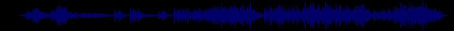waveform of track #69307
