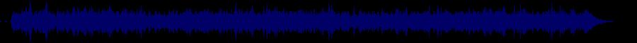 waveform of track #69393