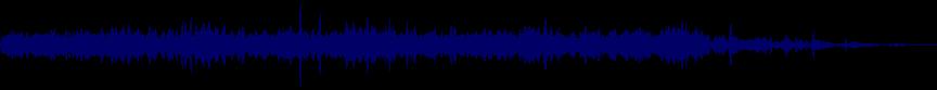waveform of track #69413