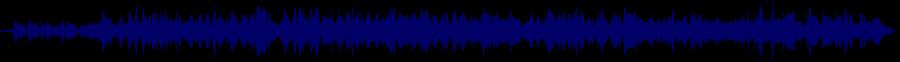 waveform of track #69418